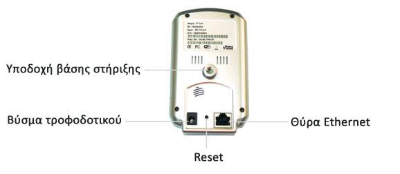 Δικτυακή IP κάμερα παρακολούθησης StarVedia IC202