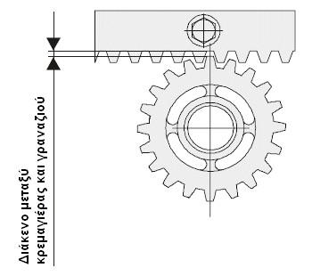Μεταλλική κρεμαγιέρα module 4