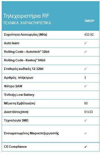 Τηλεχειριστήριο Autotech SM50P